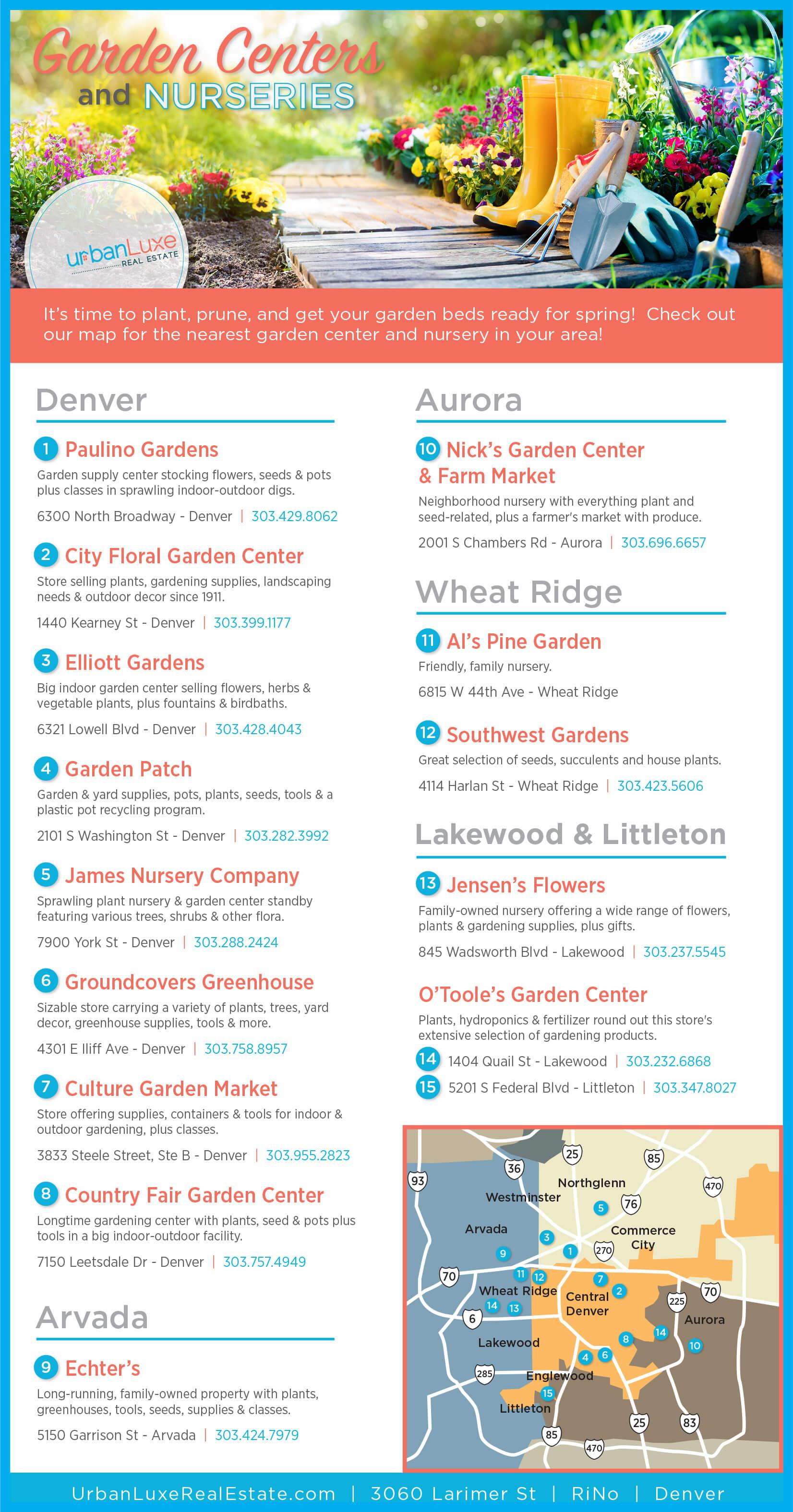 Garden Centers U0026 Nurseries 2018